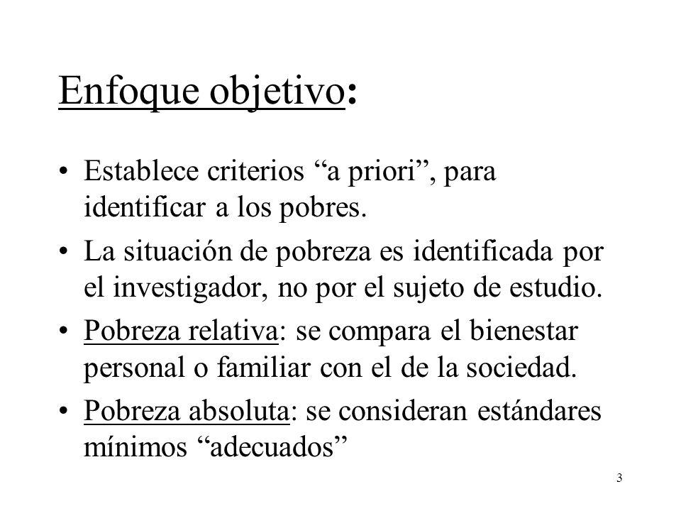 Enfoque objetivo: Establece criterios a priori , para identificar a los pobres.