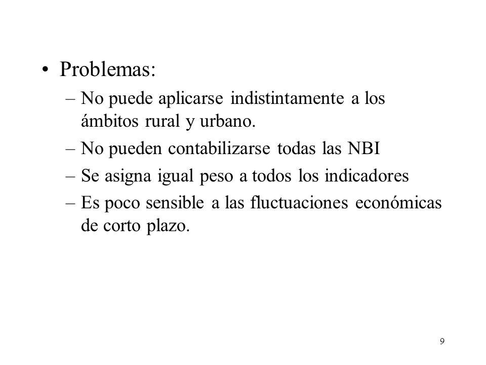 Problemas: No puede aplicarse indistintamente a los ámbitos rural y urbano. No pueden contabilizarse todas las NBI.