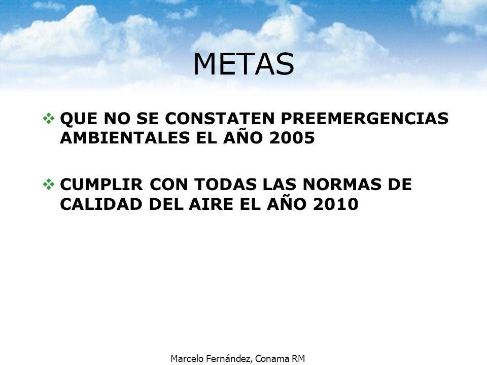 METAS QUE NO SE CONSTATEN PREEMERGENCIAS AMBIENTALES EL AÑO 2005