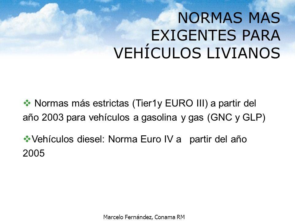 NORMAS MAS EXIGENTES PARA VEHÍCULOS LIVIANOS
