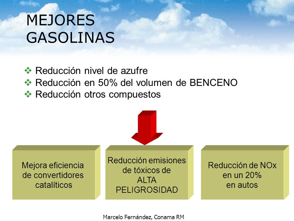MEJORES GASOLINAS Reducción nivel de azufre
