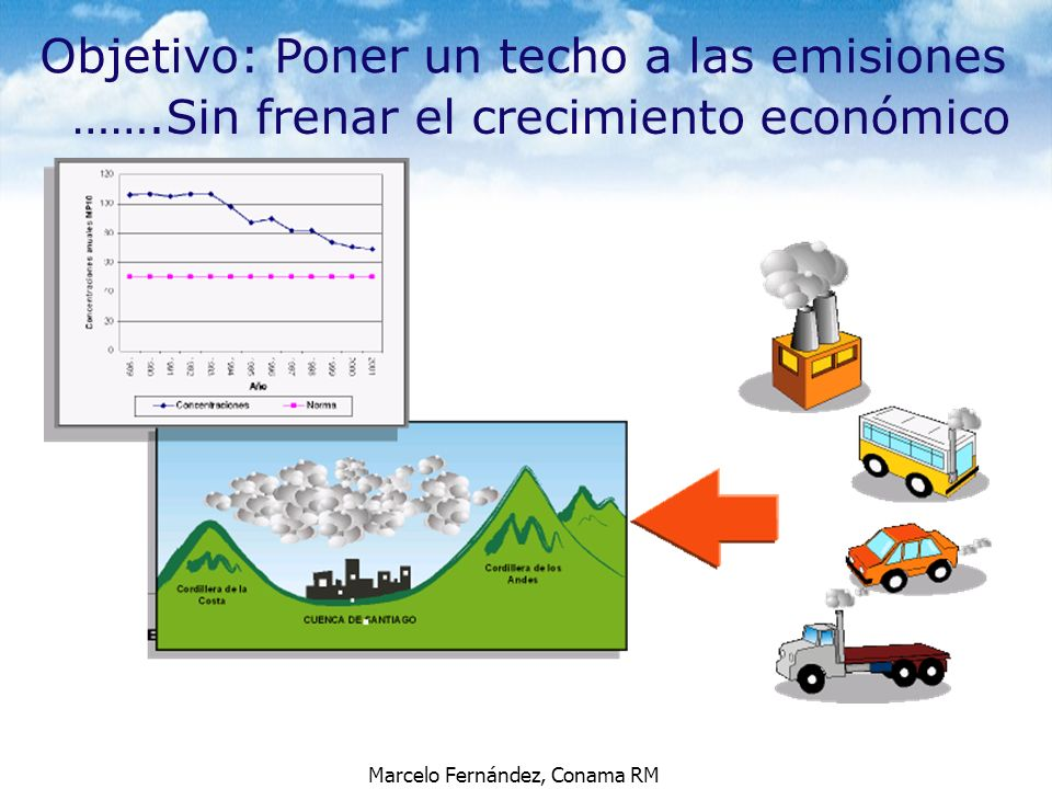 Objetivo: Poner un techo a las emisiones