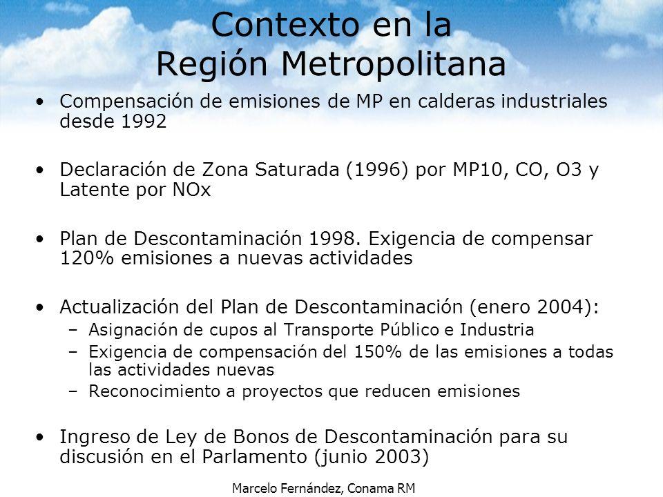 Contexto en la Región Metropolitana