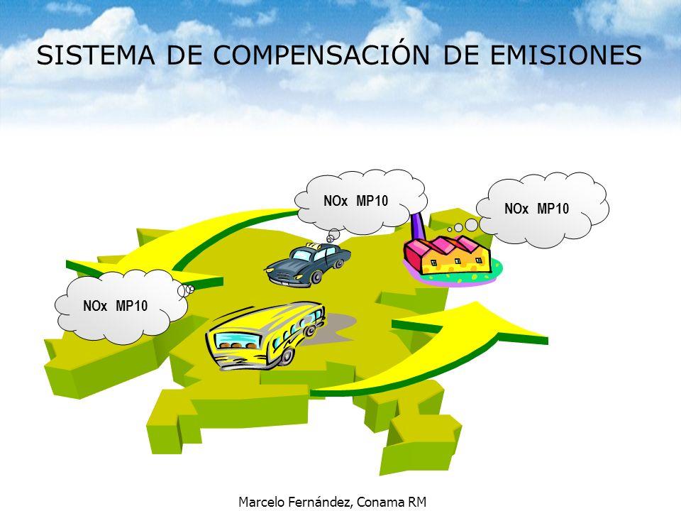 SISTEMA DE COMPENSACIÓN DE EMISIONES
