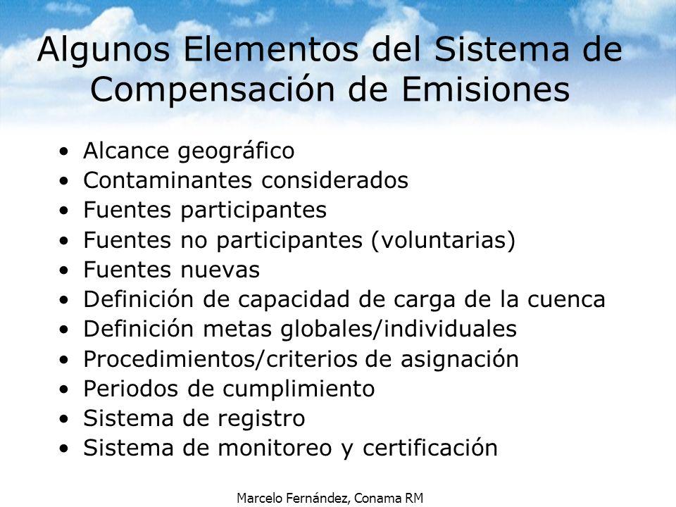 Algunos Elementos del Sistema de Compensación de Emisiones