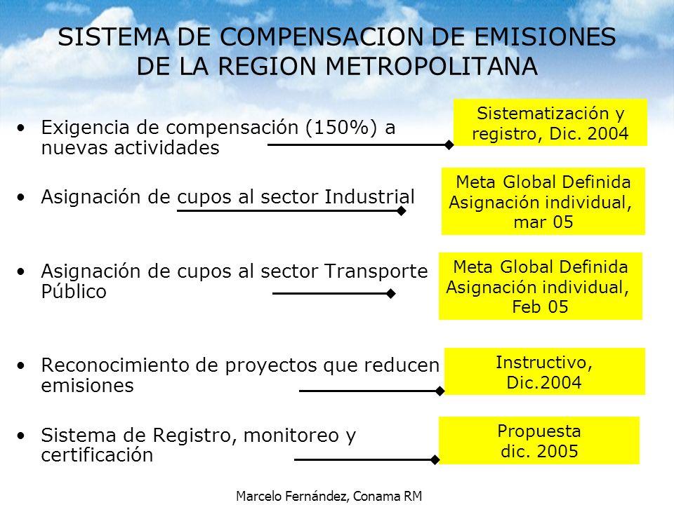 SISTEMA DE COMPENSACION DE EMISIONES DE LA REGION METROPOLITANA