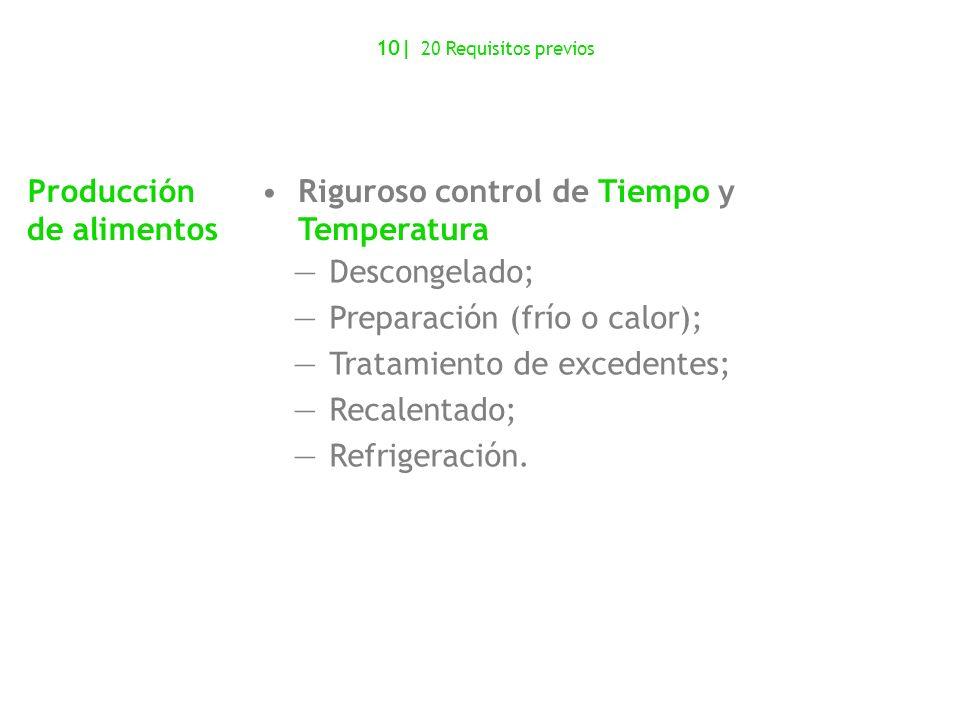 Producción de alimentos Riguroso control de Tiempo y Temperatura
