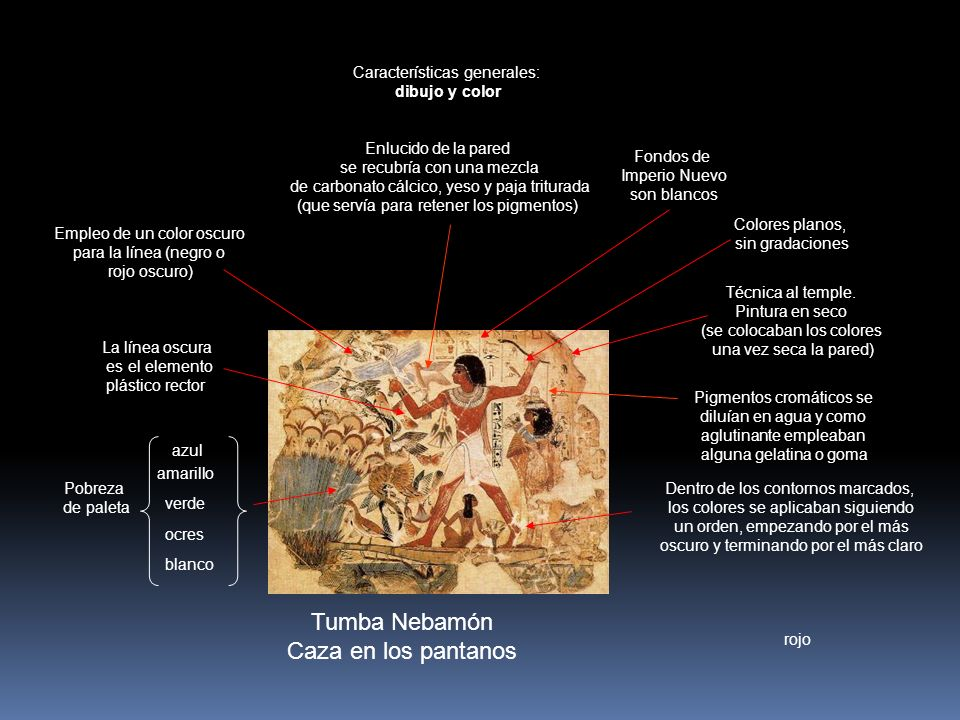 Tumba Nebamón Caza en los pantanos Características generales: