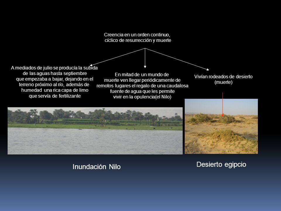 Desierto egipcio Inundación Nilo Creencia en un orden continuo,