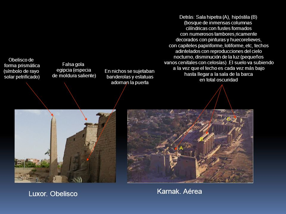 Karnak. Aérea Luxor. Obelisco Detrás: Sala hipetra (A), hipóstila (B)