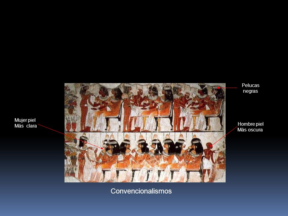 Convencionalismos Pelucas negras Mujer piel Más clara Hombre piel