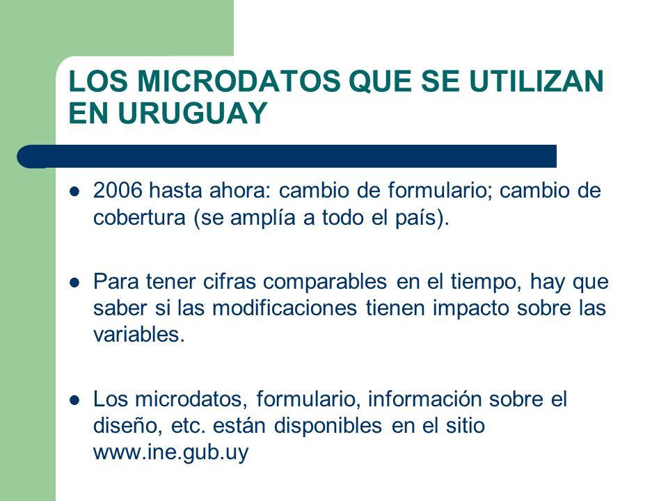 LOS MICRODATOS QUE SE UTILIZAN EN URUGUAY