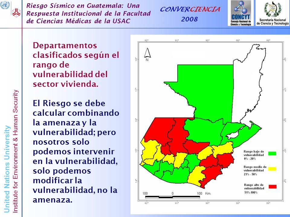 Departamentos clasificados según el rango de vulnerabilidad del sector vivienda.