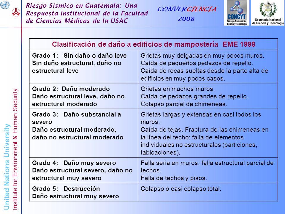 Clasificación de daño a edificios de mampostería EME 1998