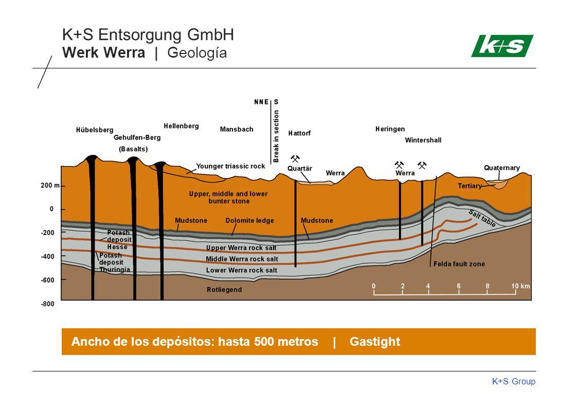 Werk Werra | Geología Ancho de los depósitos: hasta 500 metros | Gastight