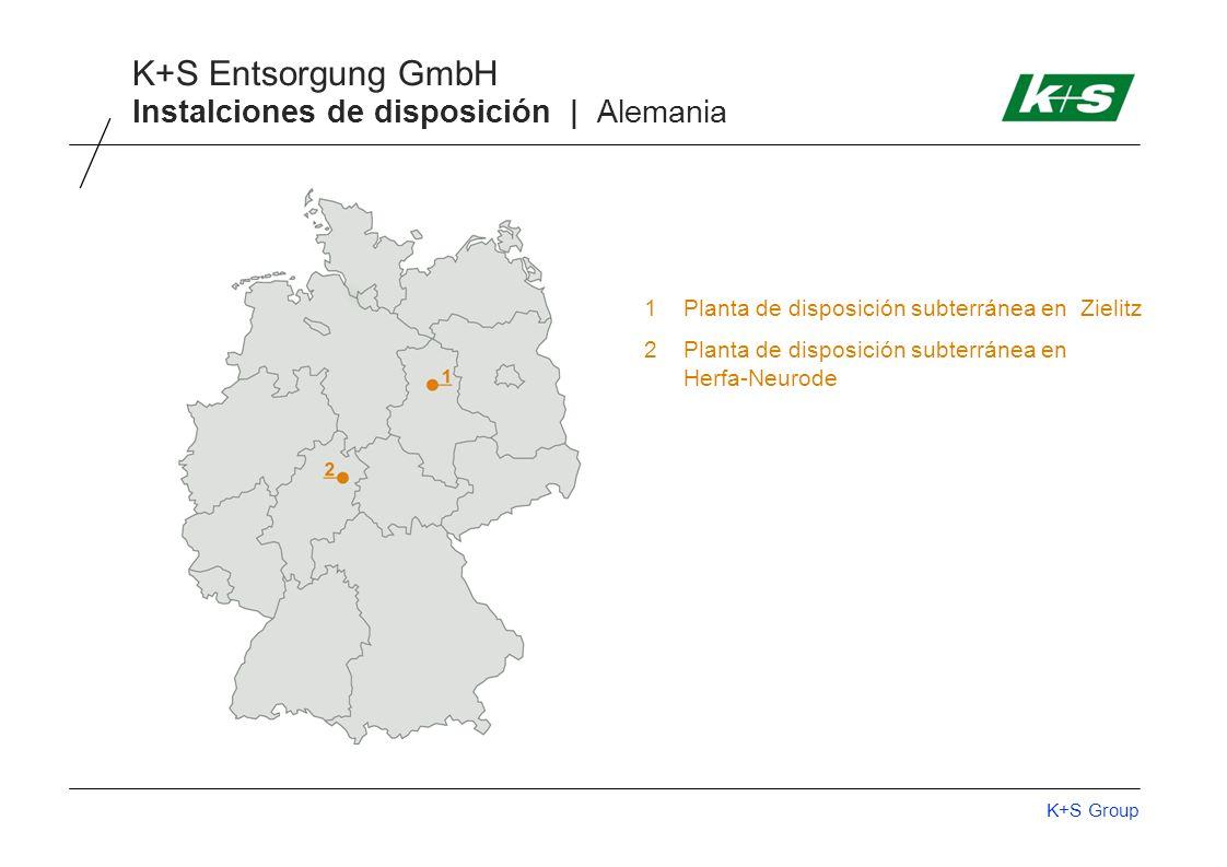 Instalciones de disposición | Alemania