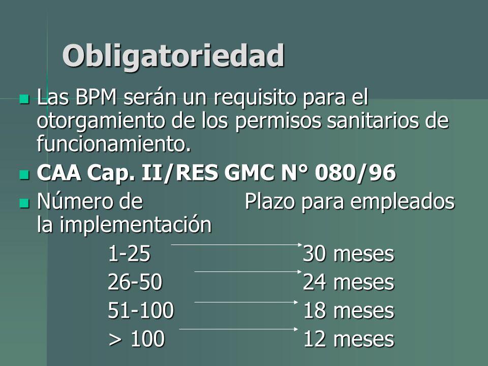 Obligatoriedad Las BPM serán un requisito para el otorgamiento de los permisos sanitarios de funcionamiento.