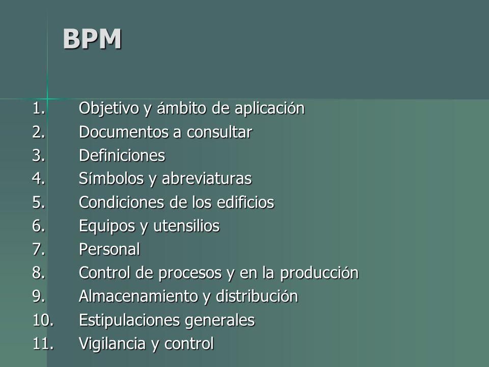 BPM Objetivo y ámbito de aplicación Documentos a consultar