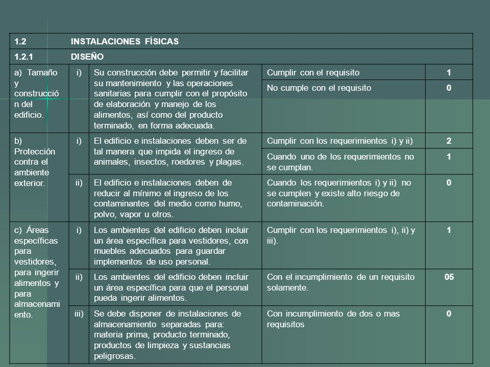 1.2 INSTALACIONES FÍSICAS