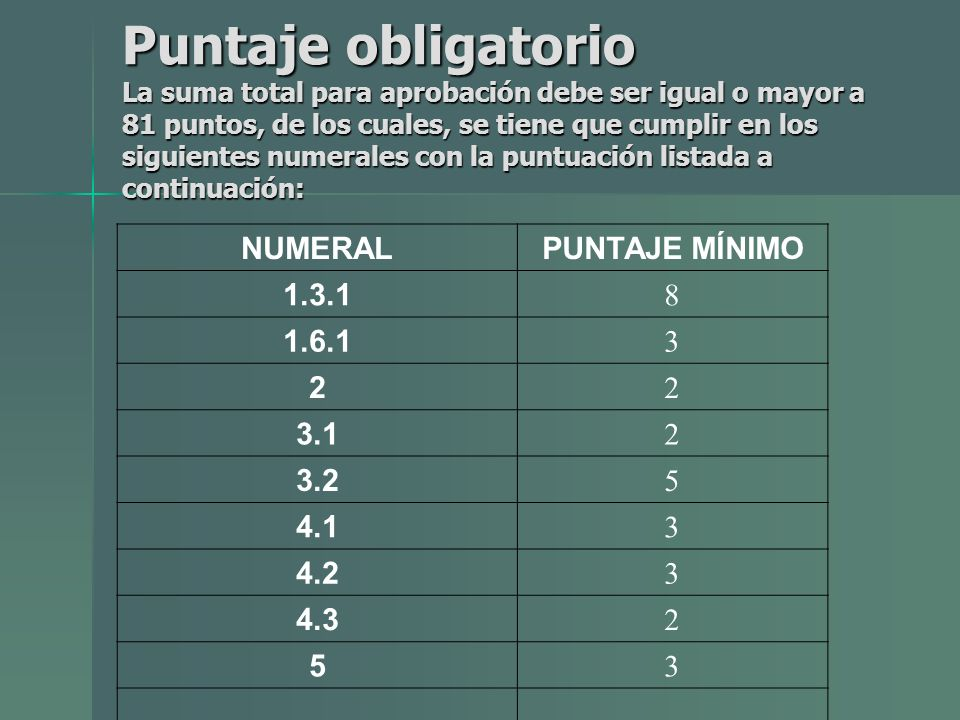 Puntaje obligatorio La suma total para aprobación debe ser igual o mayor a 81 puntos, de los cuales, se tiene que cumplir en los siguientes numerales con la puntuación listada a continuación: