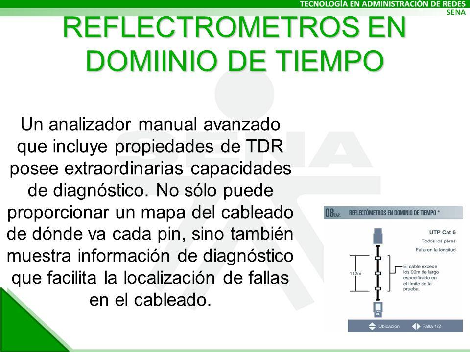 REFLECTROMETROS EN DOMIINIO DE TIEMPO