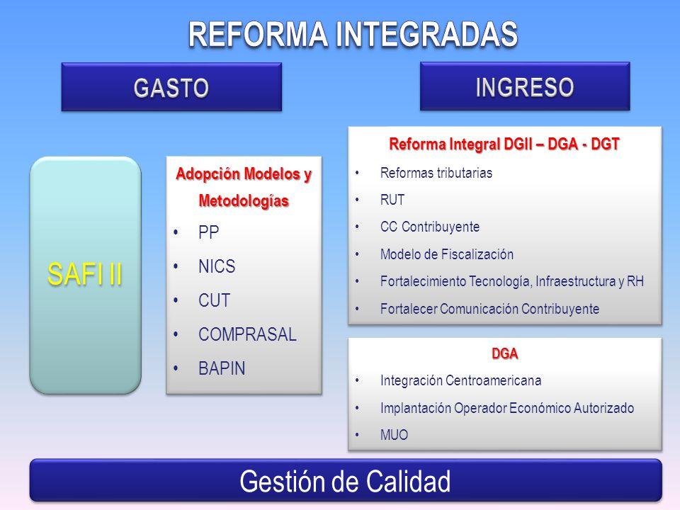 Reforma Integral DGII – DGA - DGT Adopción Modelos y Metodologías