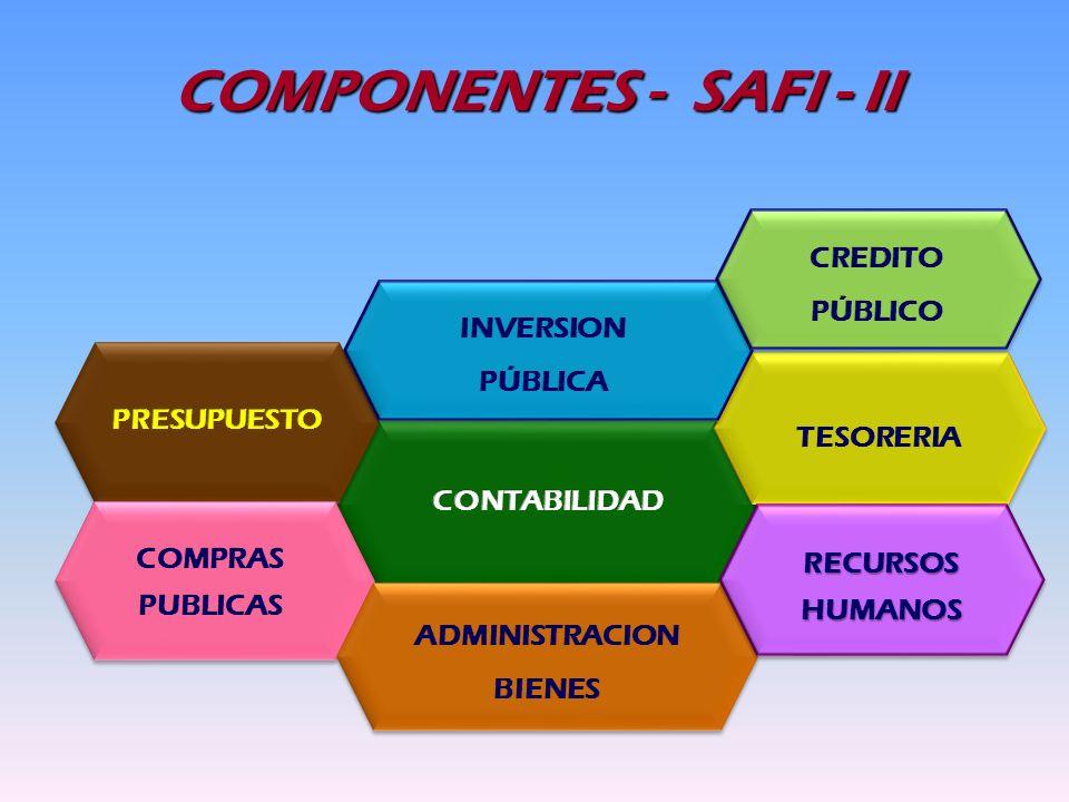 COMPONENTES - SAFI - II CREDITO PÚBLICO INVERSION PÚBLICA PRESUPUESTO