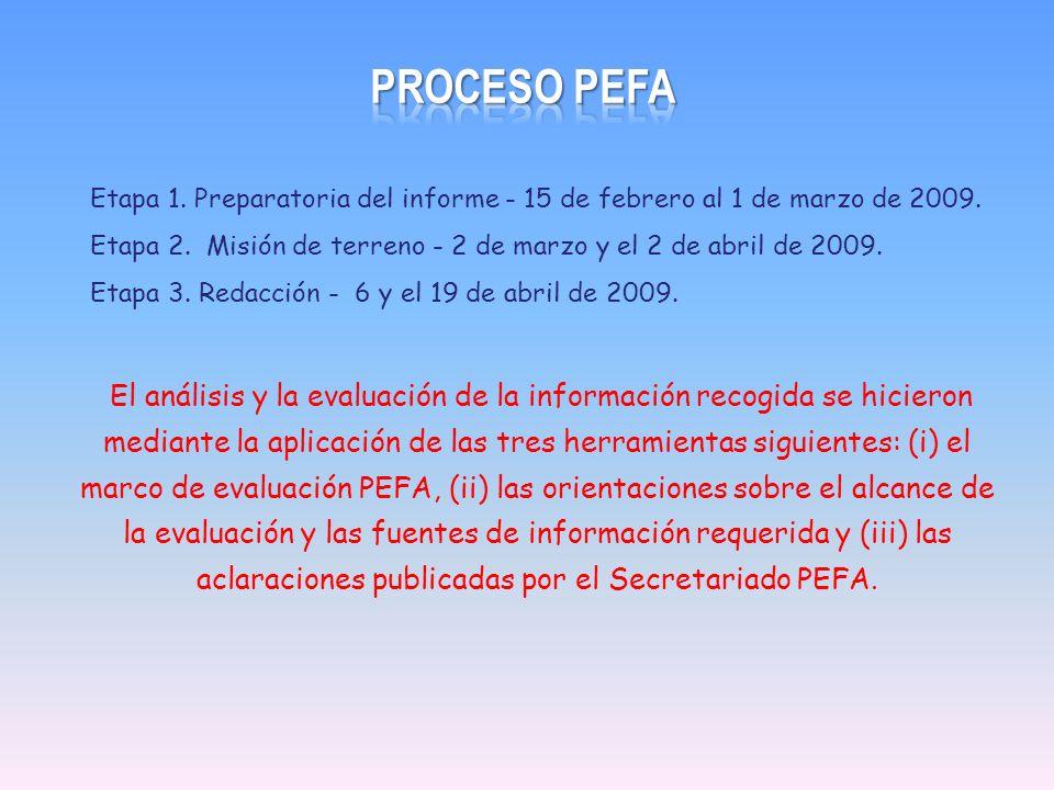 PROCESO pefa Etapa 1. Preparatoria del informe - 15 de febrero al 1 de marzo de 2009.