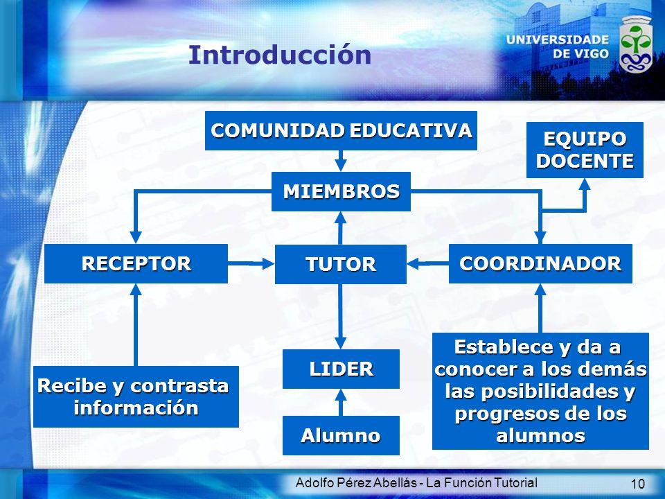 Introducción COMUNIDAD EDUCATIVA EQUIPO DOCENTE MIEMBROS RECEPTOR