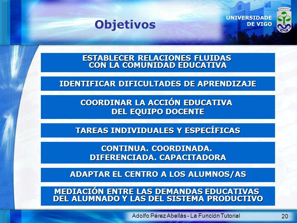 Objetivos ESTABLECER RELACIONES FLUIDAS CON LA COMUNIDAD EDUCATIVA