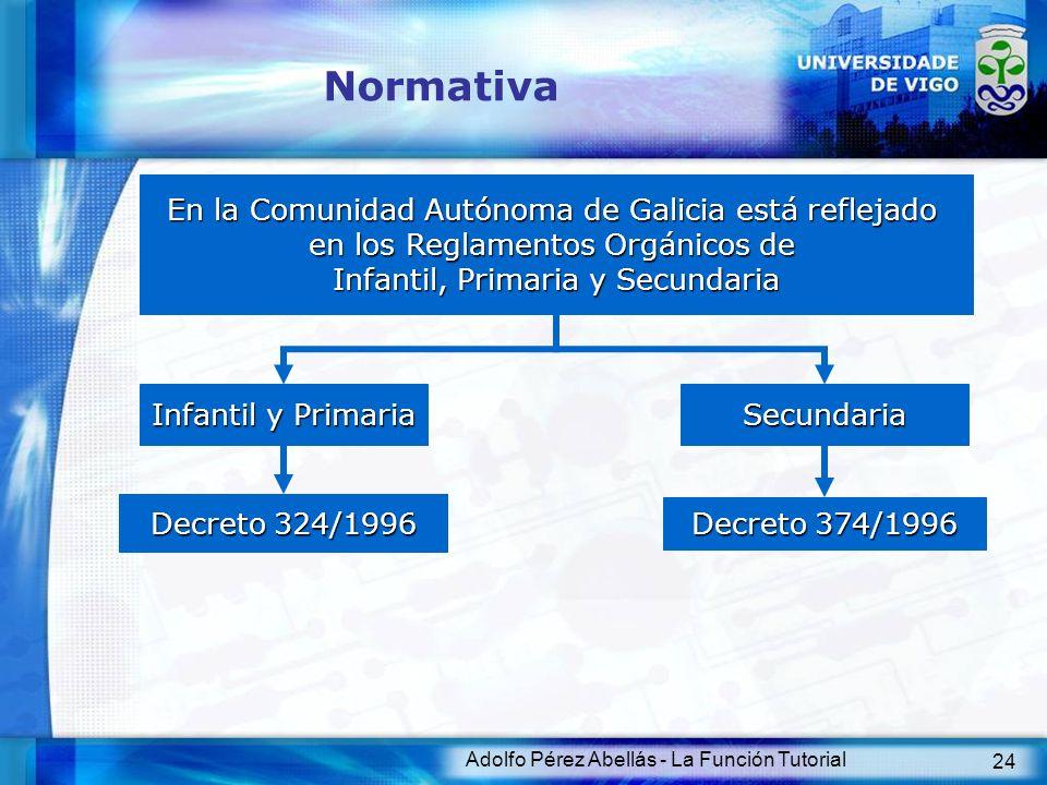 Normativa En la Comunidad Autónoma de Galicia está reflejado