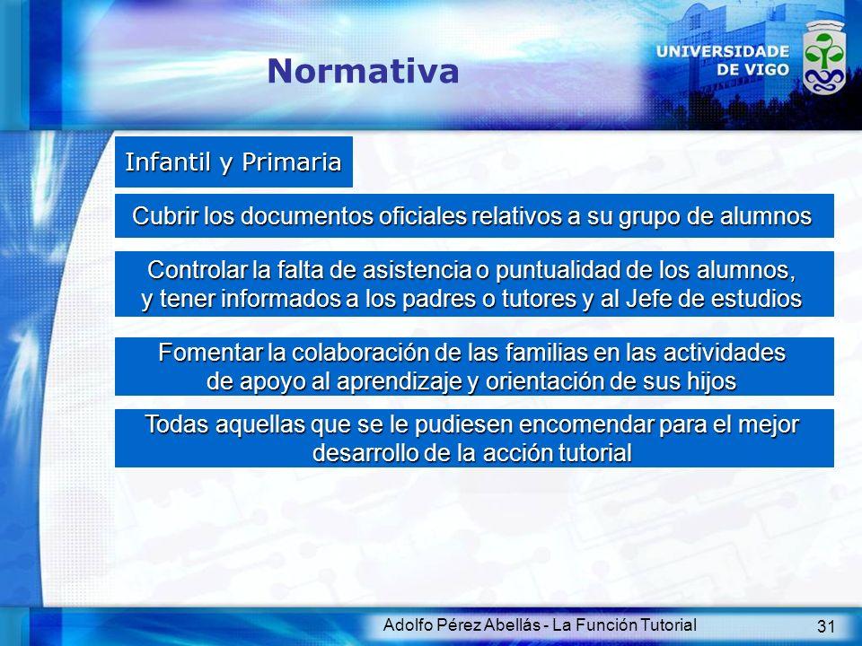 Normativa Infantil y Primaria