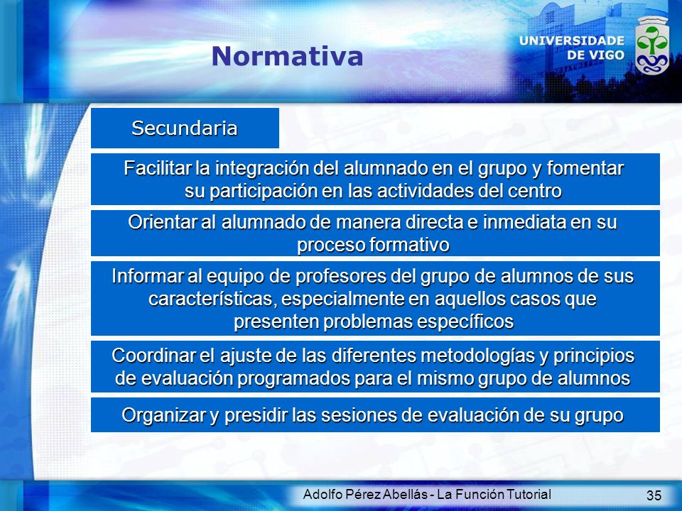 Normativa Secundaria. Facilitar la integración del alumnado en el grupo y fomentar. su participación en las actividades del centro.