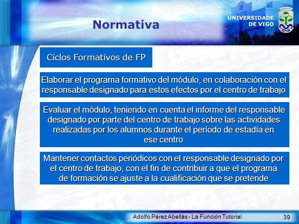 Normativa Ciclos Formativos de FP