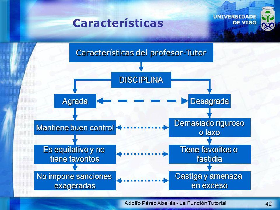 Características del profesor-Tutor