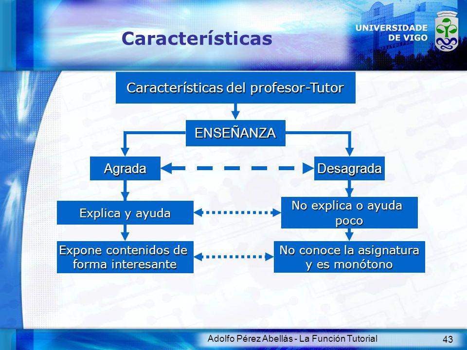 Características Características del profesor-Tutor ENSEÑANZA Agrada