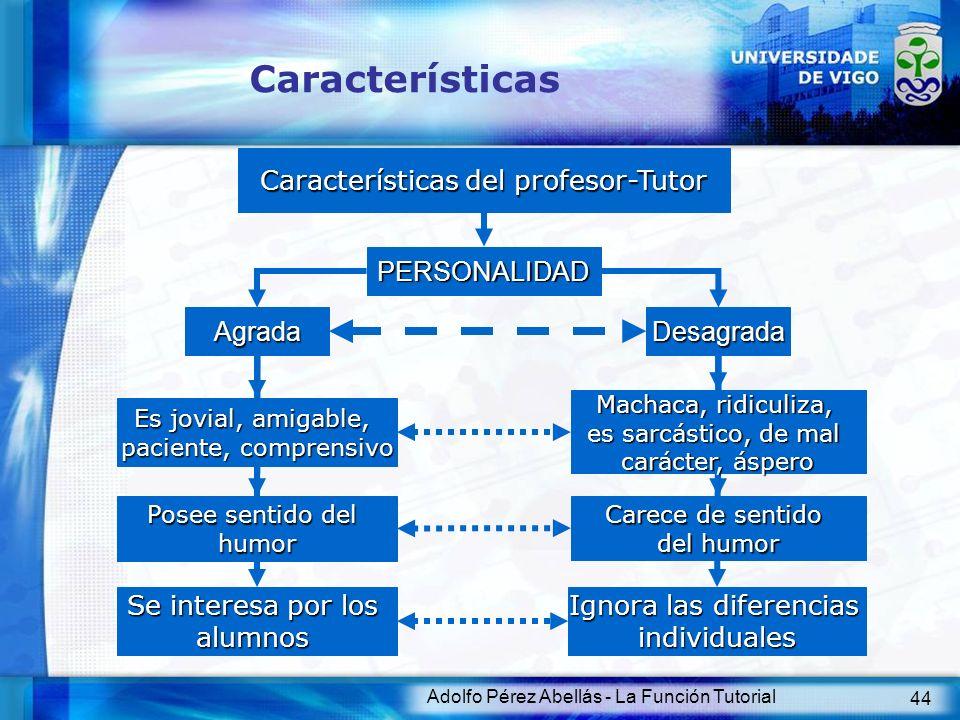 Características Características del profesor-Tutor PERSONALIDAD Agrada