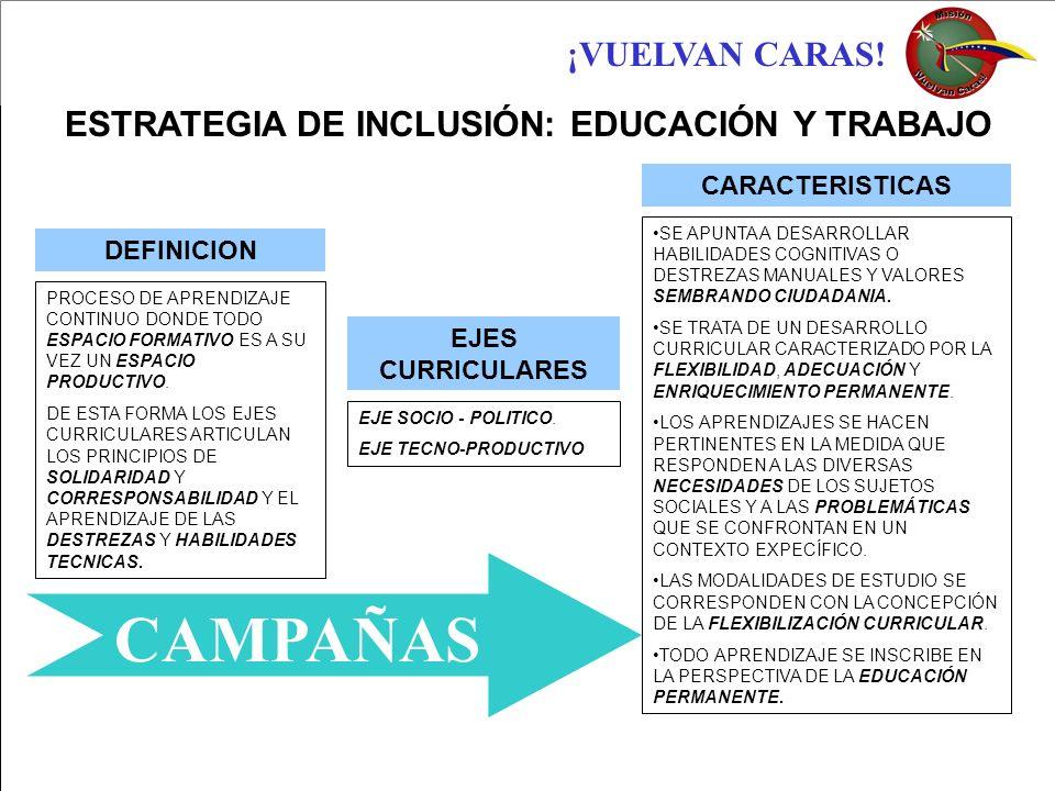 ESTRATEGIA DE INCLUSIÓN: EDUCACIÓN Y TRABAJO