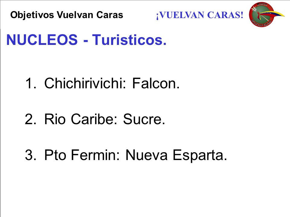 Chichirivichi: Falcon. Rio Caribe: Sucre. Pto Fermin: Nueva Esparta.