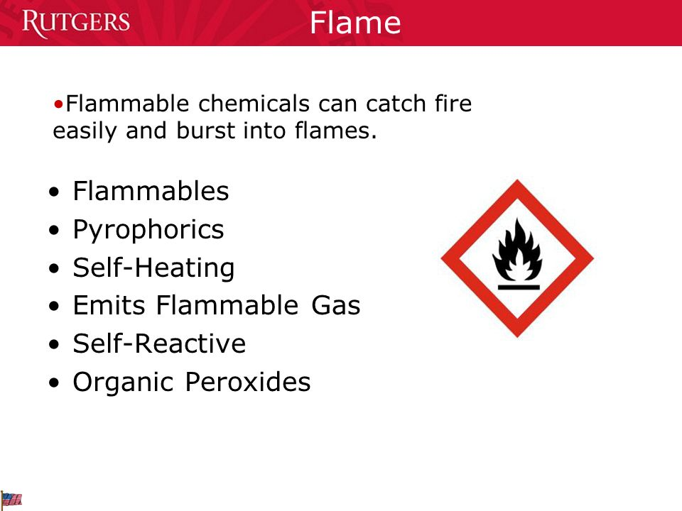 Flame Flammables Pyrophorics Self-Heating Emits Flammable Gas