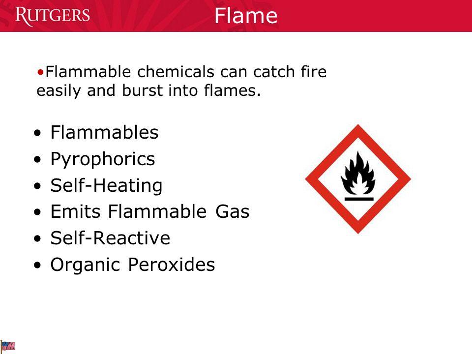 Flame Flammables Pyrophorics Self-Heating Emits Flammable Gas
