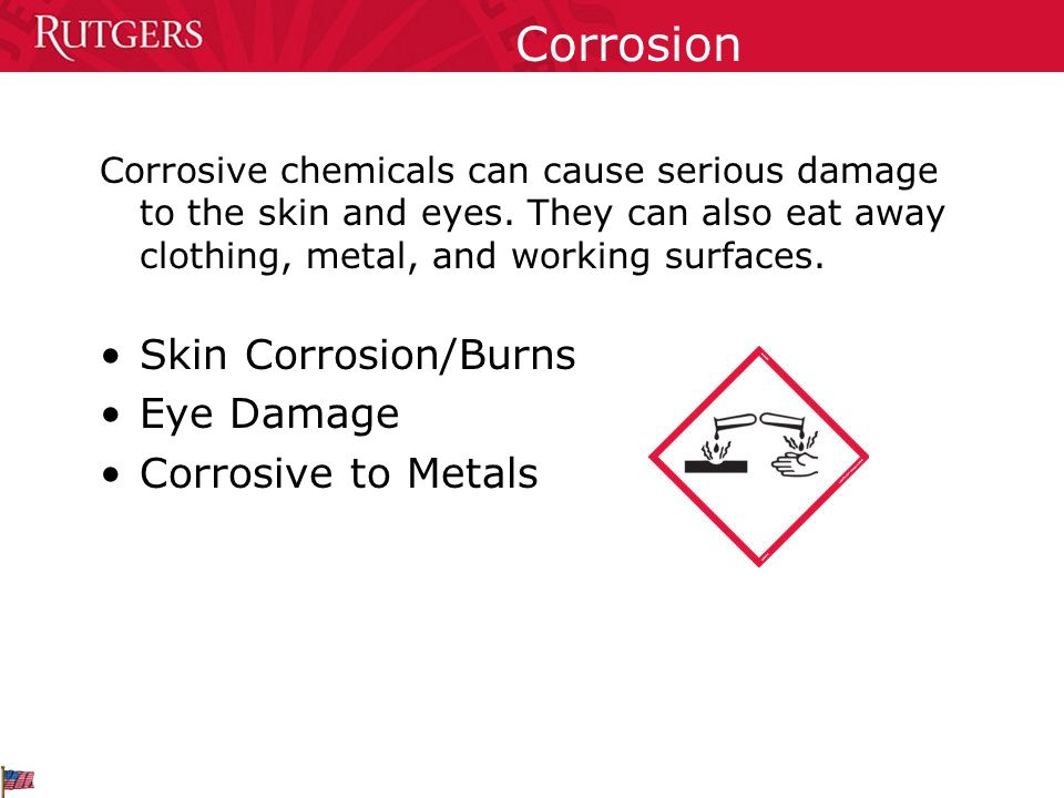 Corrosion Skin Corrosion/Burns Eye Damage Corrosive to Metals