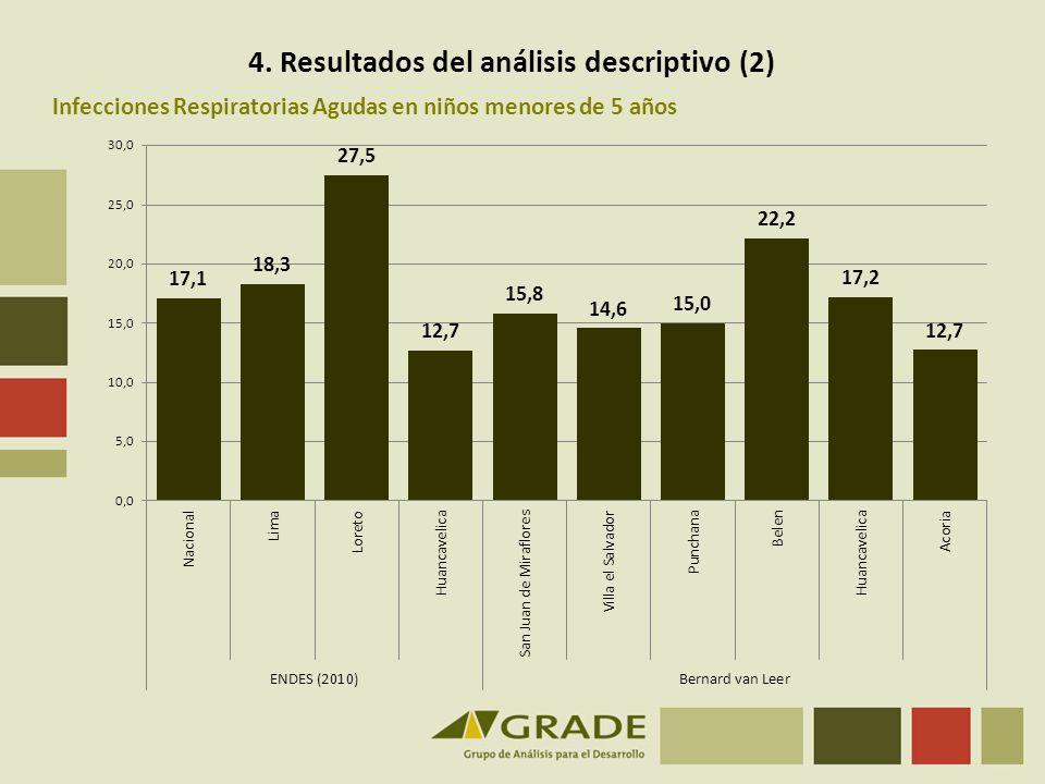 4. Resultados del análisis descriptivo (2)