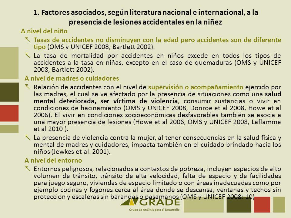 1. Factores asociados, según literatura nacional e internacional, a la presencia de lesiones accidentales en la niñez