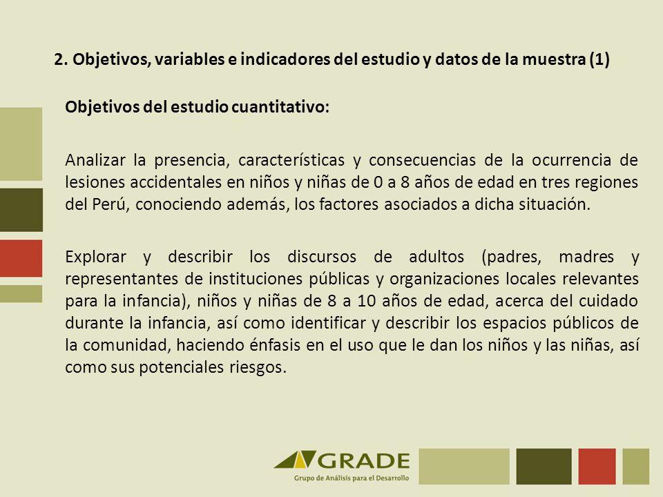 2. Objetivos, variables e indicadores del estudio y datos de la muestra (1)
