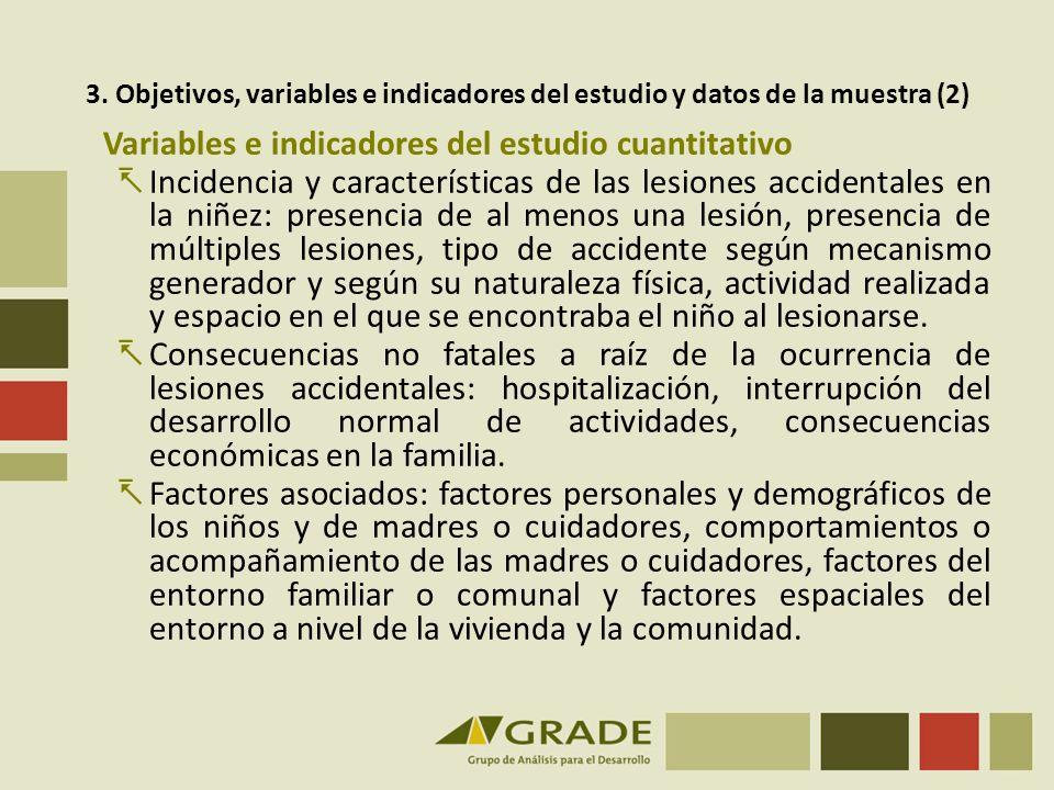 Variables e indicadores del estudio cuantitativo