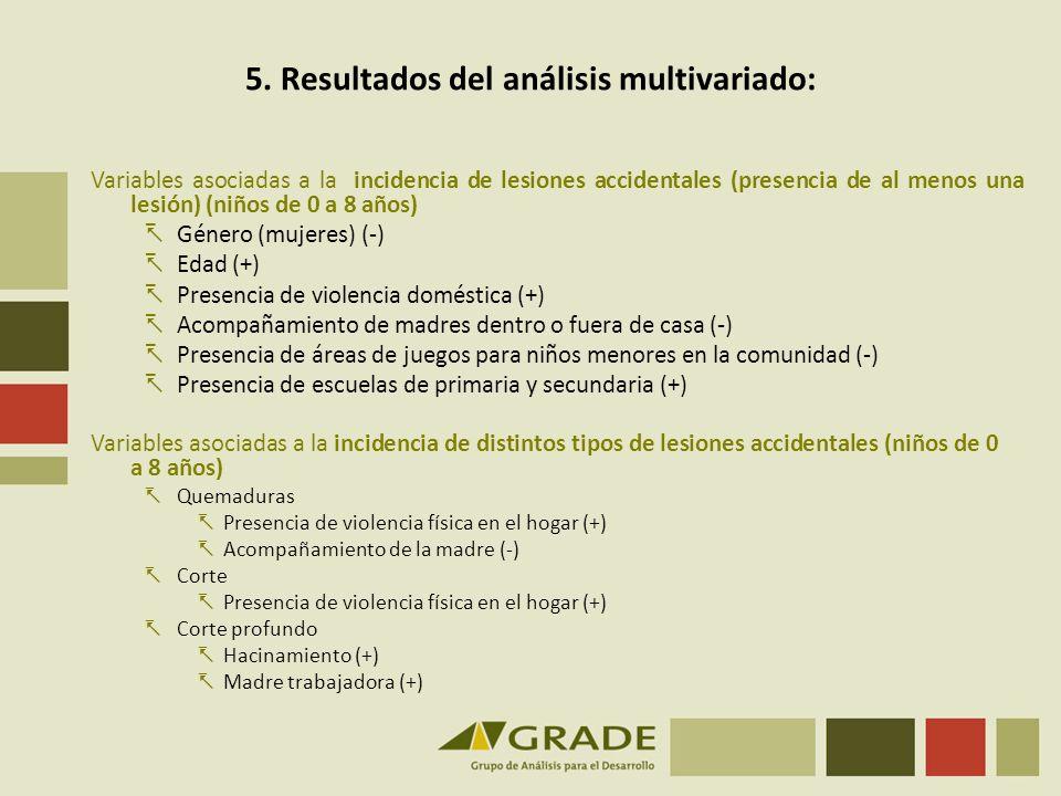 5. Resultados del análisis multivariado: