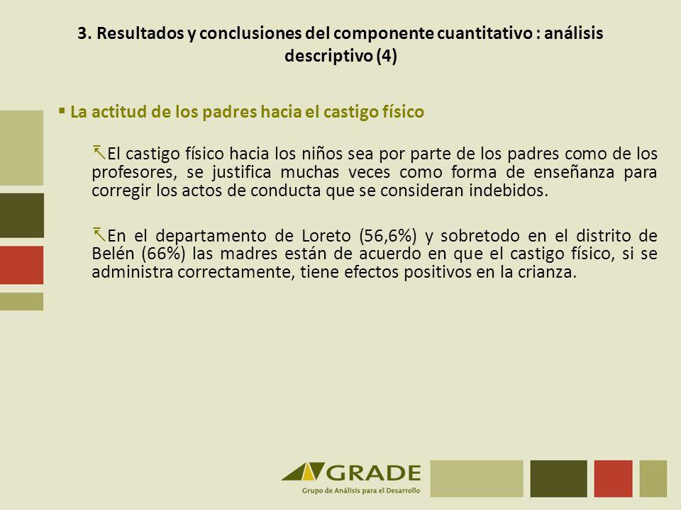 3. Resultados y conclusiones del componente cuantitativo : análisis descriptivo (4)