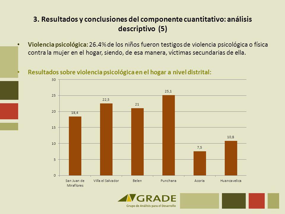 3. Resultados y conclusiones del componente cuantitativo: análisis descriptivo (5)