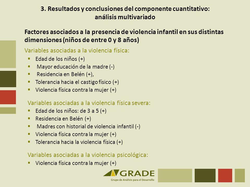 3. Resultados y conclusiones del componente cuantitativo: